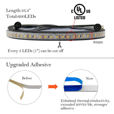 Premium Luma5 LED Light Strip, Single Color (UL-Listed) 16.4 Feet - High Density Waterproof [IP-67] - HitLights