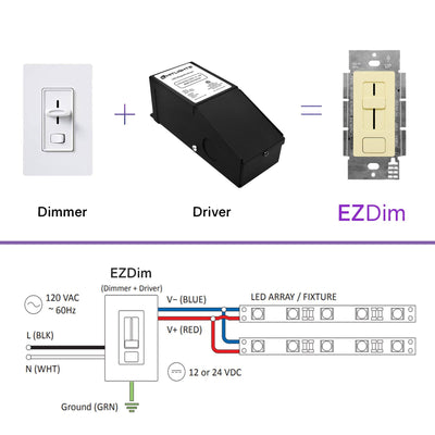 NEW! - 24 Volt EZDim® Driver and Dimmer Switch - 60 Watt - HitLights