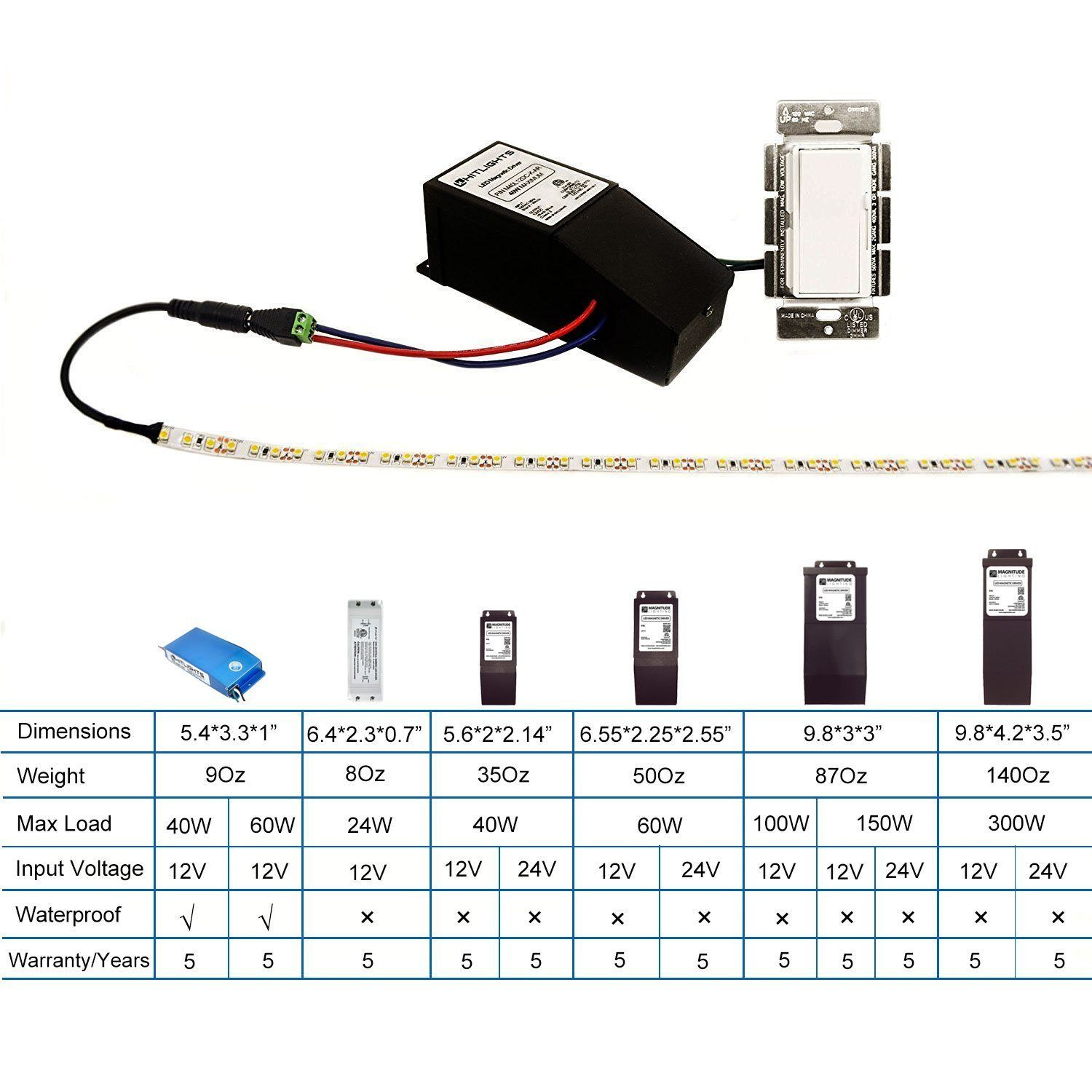 150W 110V to 12V DC Dimmable LED Power Supply Driver Magnitude Transformer wall