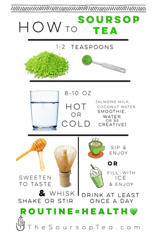 how to soursop matcha