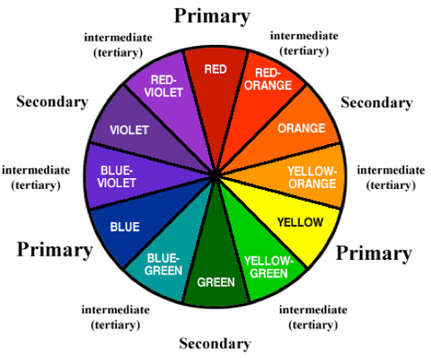 color wheel for pairing colors