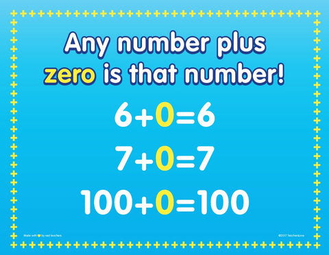 Easy Addition and Subtraction Math Facts: 0-9 – TeachersLove