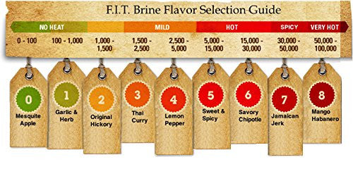 FIT Brine Sweet & Spicy