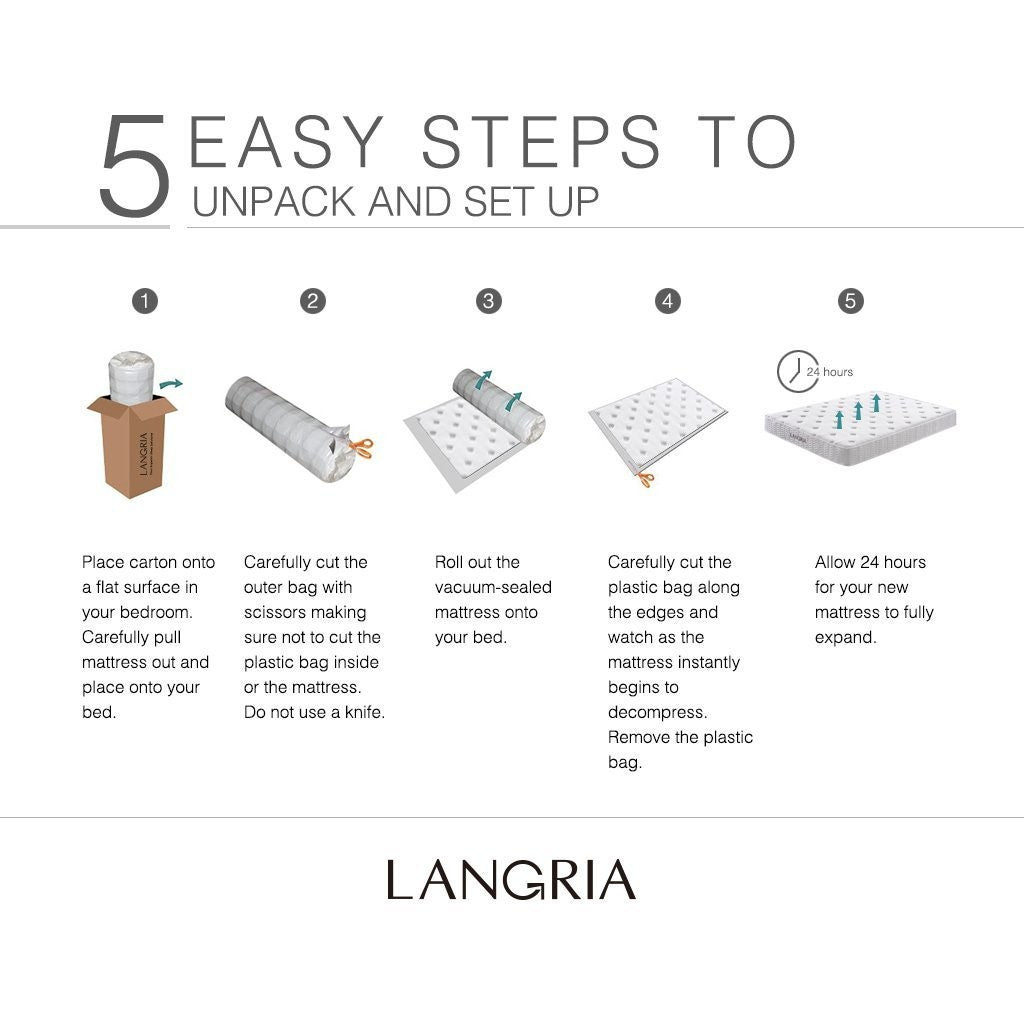 Instructions to set up your mattress/topper