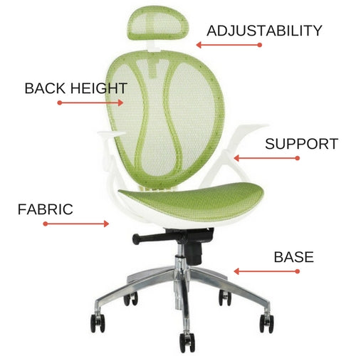 Office chair characteristics