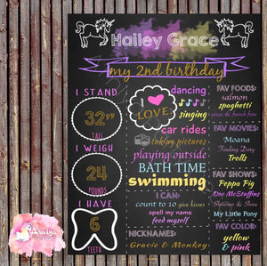 Digital Unicorn Birthday Chalkboard
