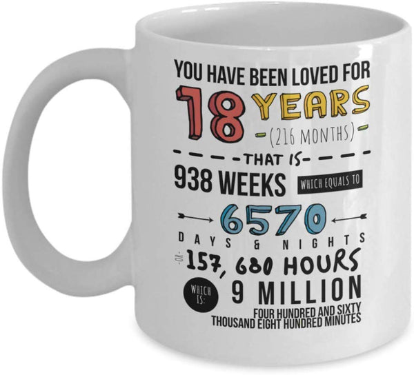 18th Birthday Counting Days Weeks Minutes Funny Printed Coffee Mug Gift Ideas Present Tea Cup 22/22 J