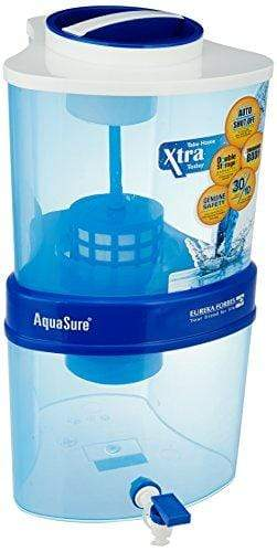 Eureka Forbes Aquasure from Aquaguard Xtra Tuff 15-Liter Water Purifier (Blue) - KITCHEN MART