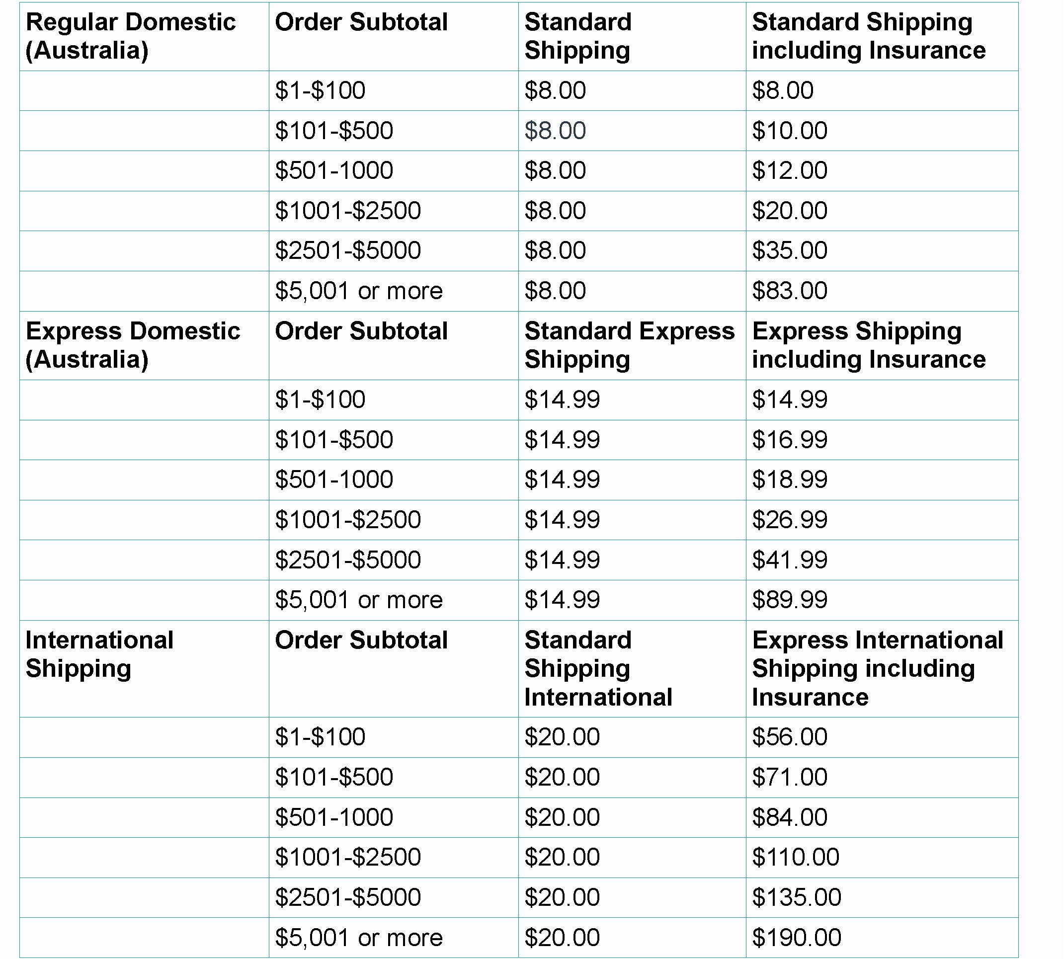 Shipping Price Table