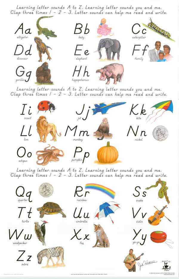 Learning Letter Sounds D'Nealian Chart