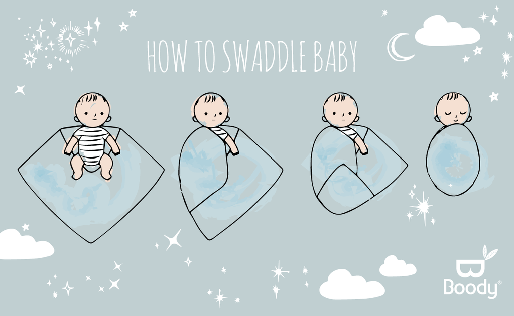 How to swaddle a baby step by step illustration infographic