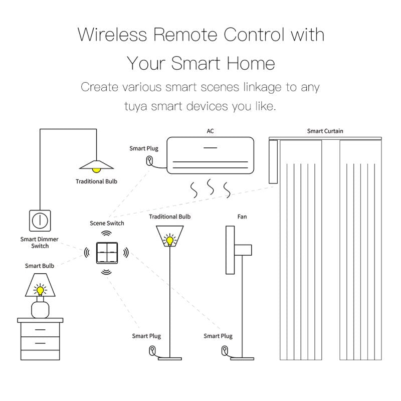 Wireless Home Controller