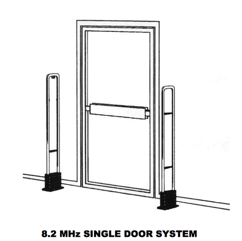 Ketec Classic Shoplift Prevention System w/ Receive & Transmit Antenna Armadillo Safe and Vault