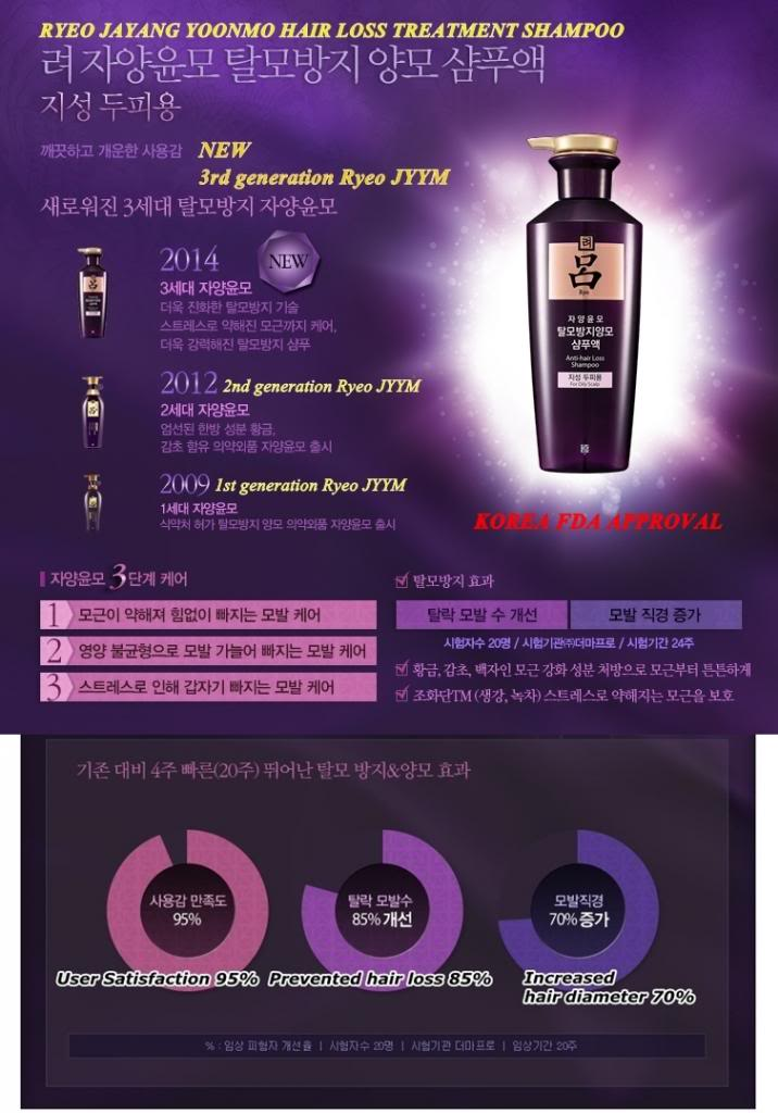 Ryo Jayang Yoon Mo Anti Hair Loss Shampoo 13.53oz (400ml)