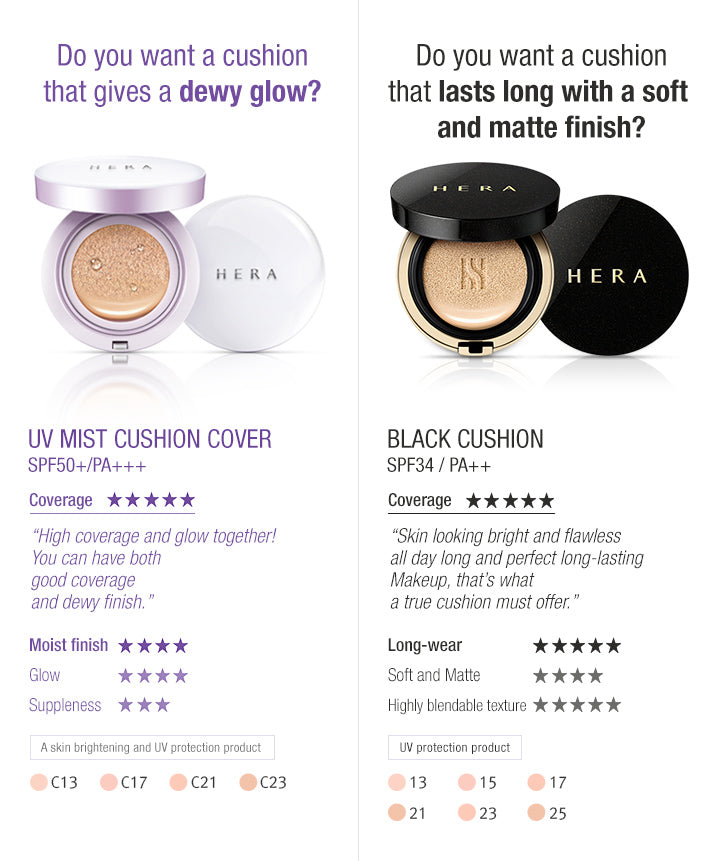 Hera UV Mist Cushion Cover vs Black