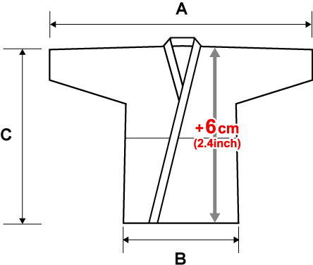 Long Gi Size