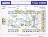 Vehicle Checkup Forms Chrysler | US Auto Supplies