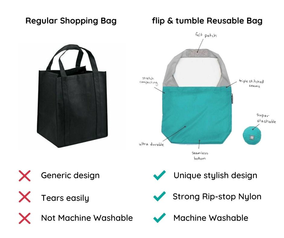 What makes flip & tumble Reusable Bags different to other Reusable Bags?