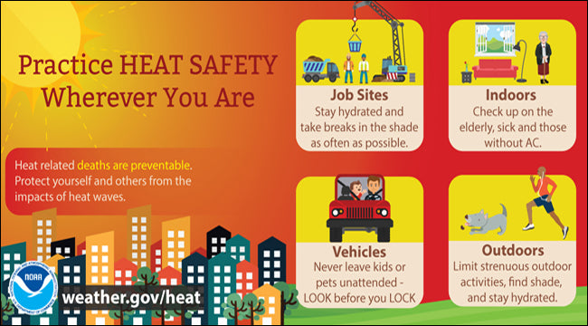 Safety  National Program -  Heat Safety Tips and Resources