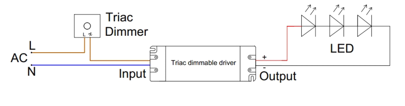 Led driver triac 80w