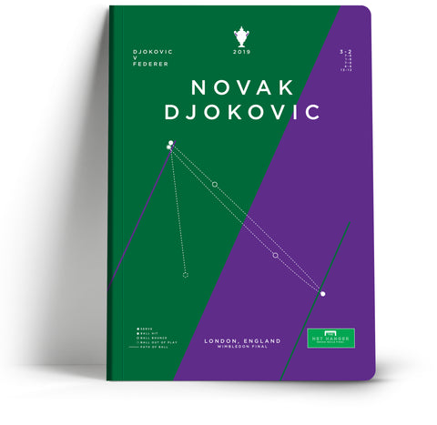 Novak Djokovic 2019 Wimbledon A5 Notebook