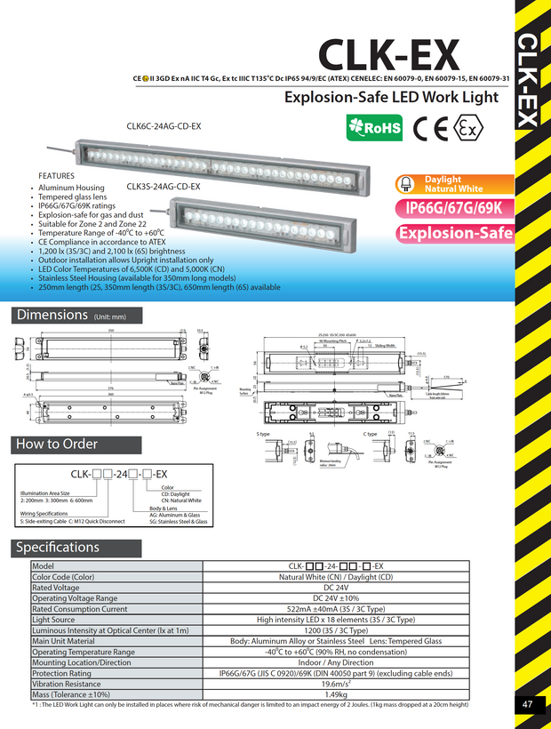ATEX IECx IEC EX CLK-EX Explosion Proof for Gas and Dust LED Work Light Zone2 Zone22 IP66G 67G 69K I PATLITE SIGNALFX AUSTRALIA FACTORY DIRECT