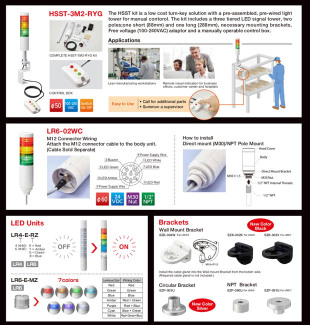 Patlite SignalFx LED Signal Tower Light Manual Andon Lean Manyfacturing IoT smart Factory OEE RYG indicating warning lights australia LR Iolink io-link banner werma scheneider