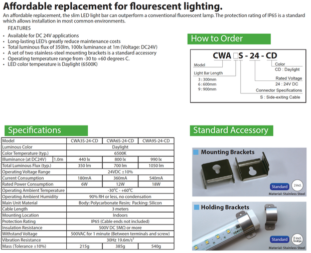 PATLITE SIGNALFX CWA IP65 LED Lighting for CNC Food & Beverage Cabinet Industrial Commercial Aviation CWA3S CWA6S CWA9S -CD