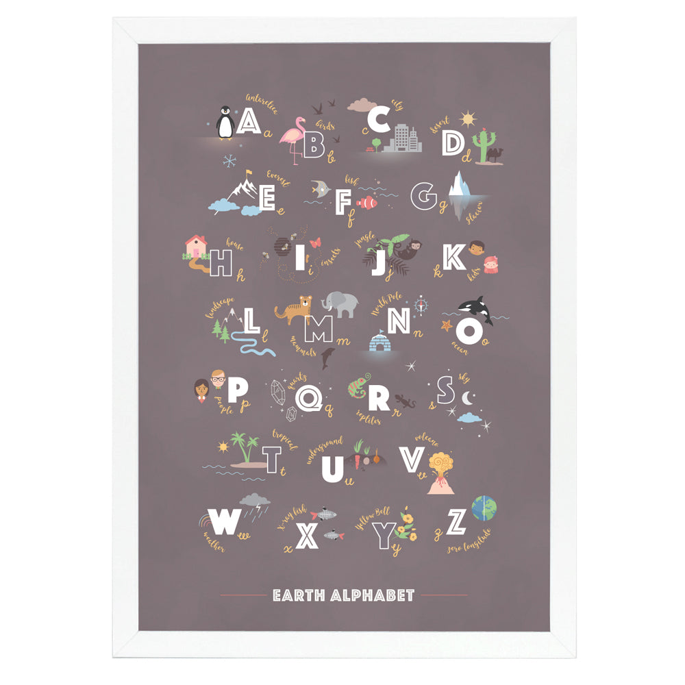 Earth Alphabet Nursery Print