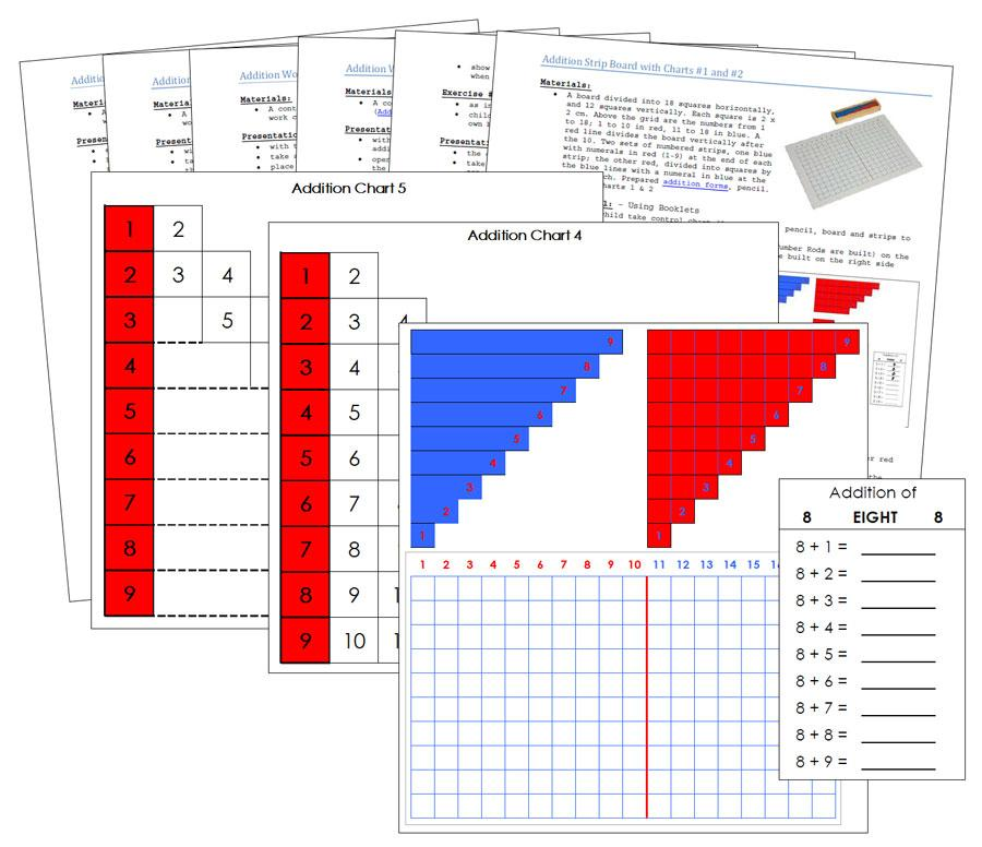 Addition Strip Board, Charts, and Instructions - Montessori Print Shop