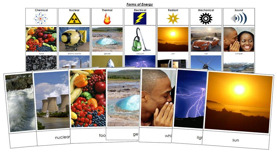 Forms of Energy Cards and Chart - Montessori Print Shop science materials