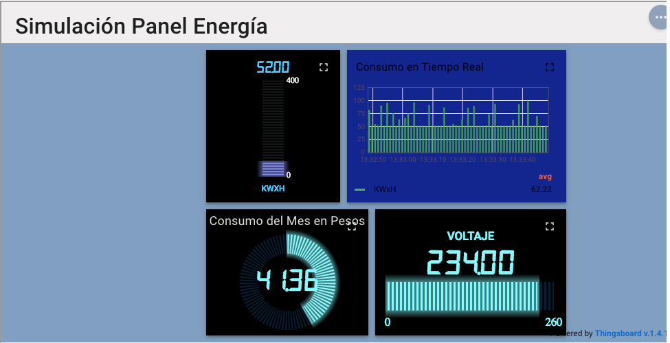 Smart Energy DashBoard - Building a Dashboard with 3rd party software