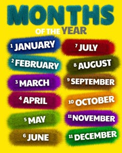 Months of the Year Poster 16×20