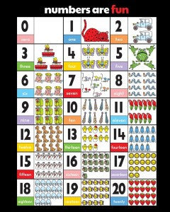 Numbers Are Fun Poster 16×20