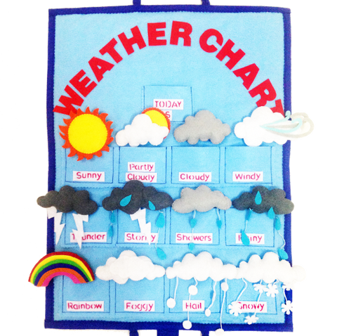 felt wall hanging weather personalised educational chart crazy crafts