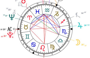 Intro to Astrology Workshop with Keith Allen West