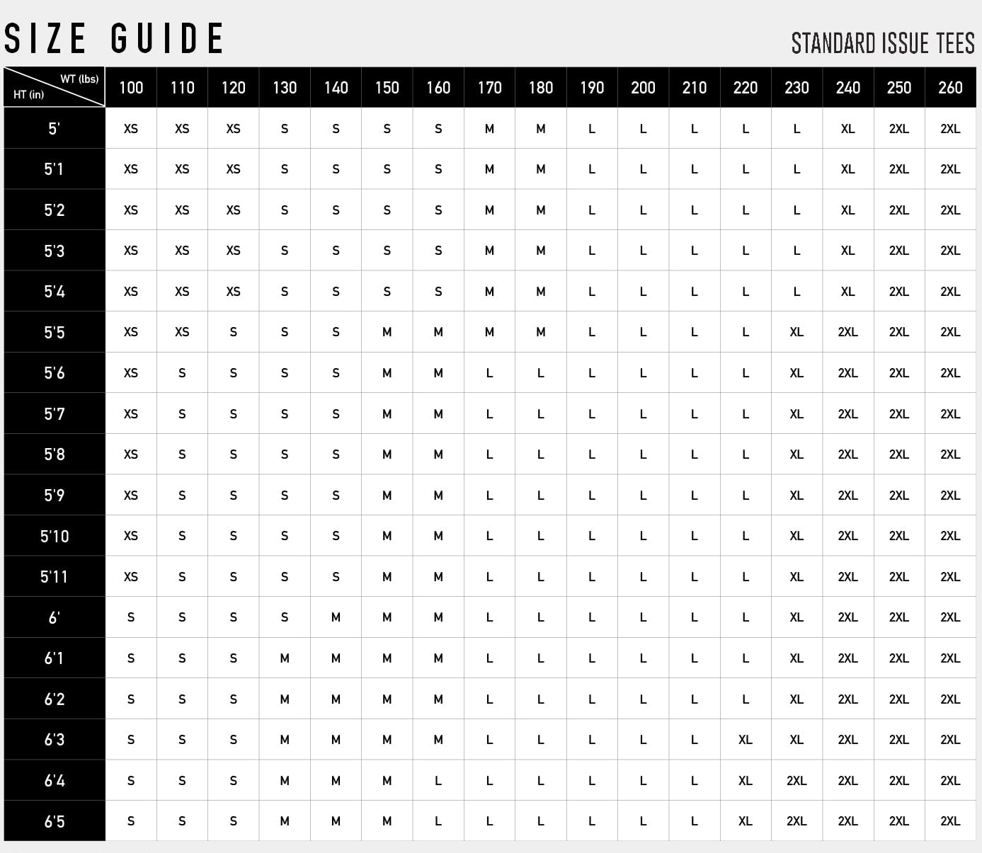 Standard Issue Size Guide Chart