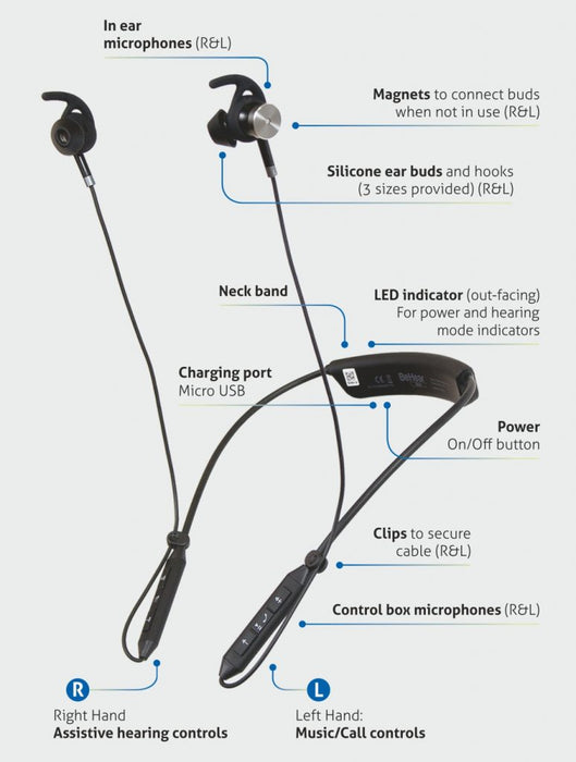 Wear&Hear BeHear Now Assistive Hearing Headset
