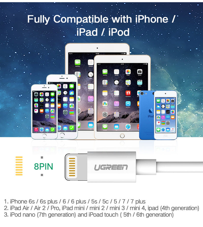 iPhone Lightning to USB Cable Fast Charger MFi