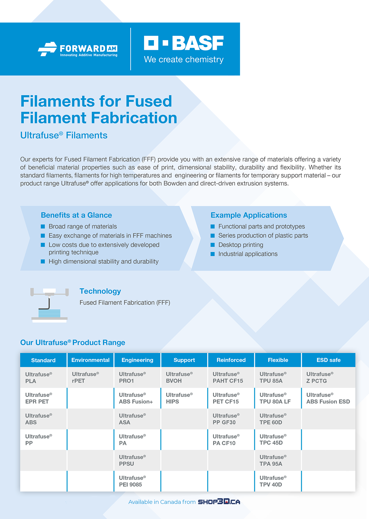 Filament for Fused Filament Fabrication