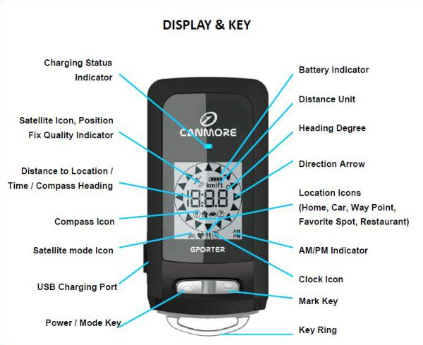 Canmore GP-102 Key-Chain GPS (Back Track GPS, Geo-Tag Data Logger, USB GPS Receiver, Latest 66 Channels, Ultra Light Weight 42g, Built-in Digital Compass & IPX6 Waterproof)