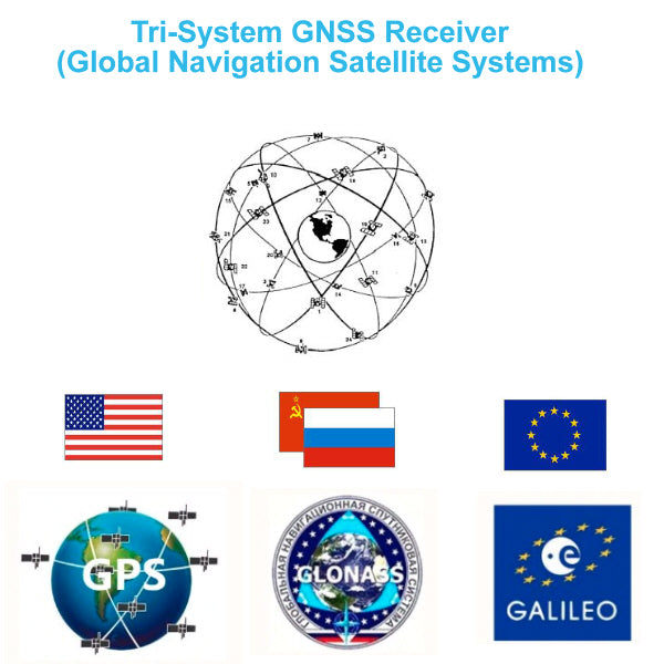Tri-System GNSS Receiver