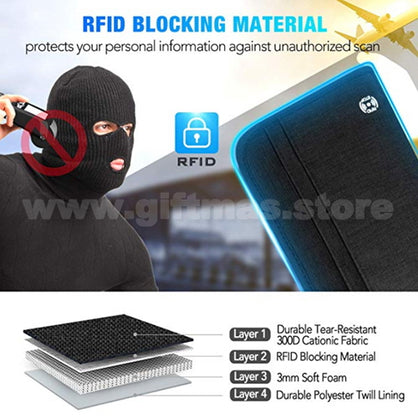 RFID Passport Holder Wallet