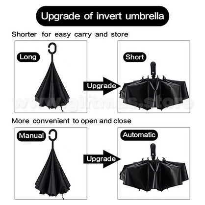 Driver's Inverted Mini Umbrella