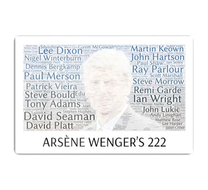Arsene Wengers 222 Players HD Metal Print