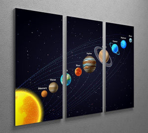 Planets that orbit the sun 3 Split Panel Canvas Print - Canvas Art Rocks - 2