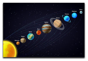 Planets that orbit the sun Canvas Print or Poster  - Canvas Art Rocks - 1
