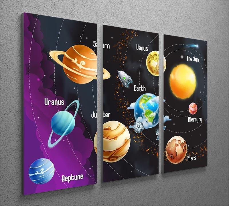 Solar system of planets 3 Split Panel Canvas Print - Canvas Art Rocks - 2