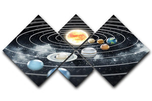 Solar system with eight planets 4 Square Multi Panel Canvas  - Canvas Art Rocks - 1