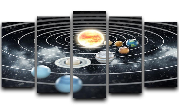 Solar system with eight planets 5 Split Panel Canvas